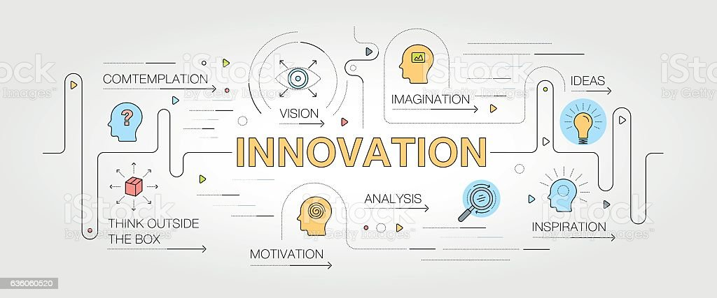 Innovation banner and icons vector art illustration