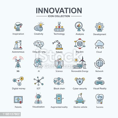 Innovation icon set for Futuristic technology, Electric vehicle, artificial intelligence, Robotic autonomous, 5G network, cloud, deep learning and machine learning. Minimal color style.