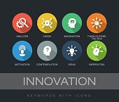 Innovation chart with keywords and icons. Flat design with long shadows