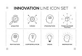 Innovation chart with keywords and monochrome line icons