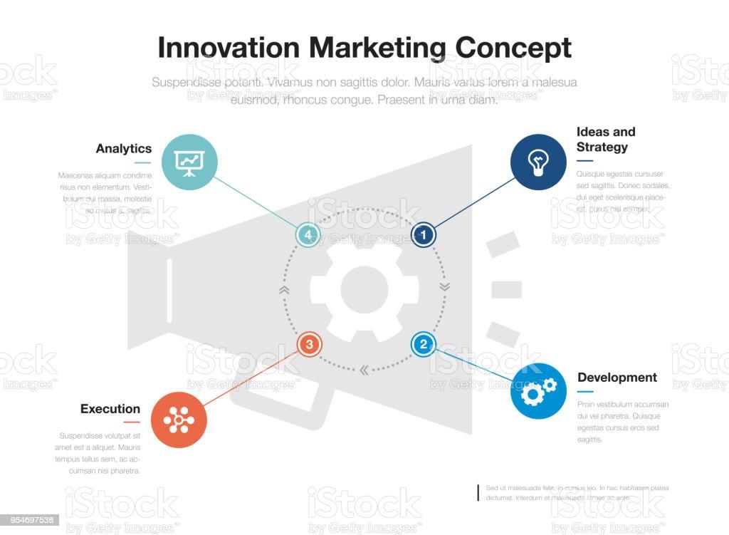 Innovation Marketingkonzeptvisualisierungvorlage Mit Megaphon Und