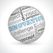 Innovation theme sphere with keywords