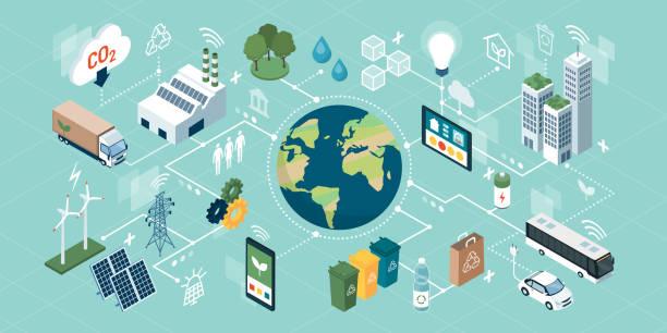 innowacyjne zielone technologie, inteligentne systemy i recykling - rzut izometryczny stock illustrations
