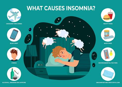 Insomnia causes infographics. Sleeping disorder reasons, man dont sleep at night and counts sheep vector illustration