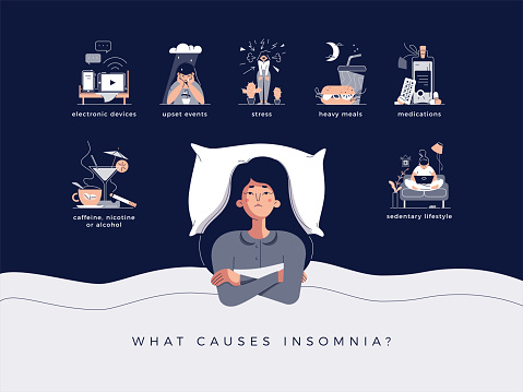 Insomnia concept vector illustration. Young woman lying in bed with open eyes. Causes of insomnia: electronic devices, cigarette, coffee, alcohol, stress, depression, sedentary lifestyle, medication