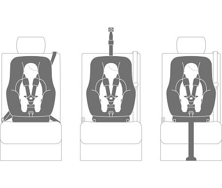 Installation method of child seat (Isofix and seat belt fixing)