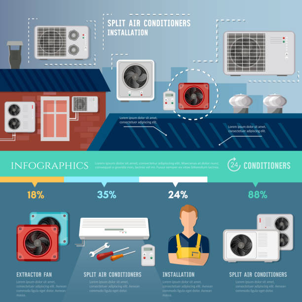 Installation of air conditioners infographic vector art illustration
