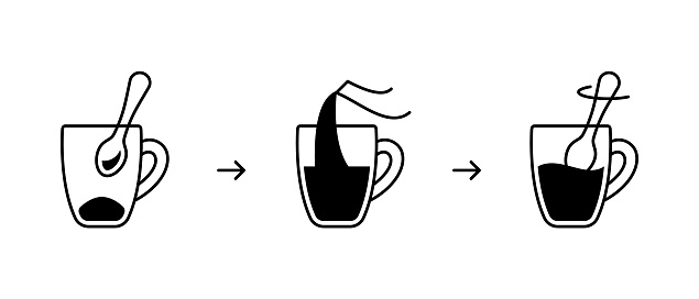 Instant coffee preparation, instruction for packaging. Basic steps to get finished drink from freeze-dried granulated coffee. Linear icon of kettle, cup, teaspoon. Contour isolated vector illustration