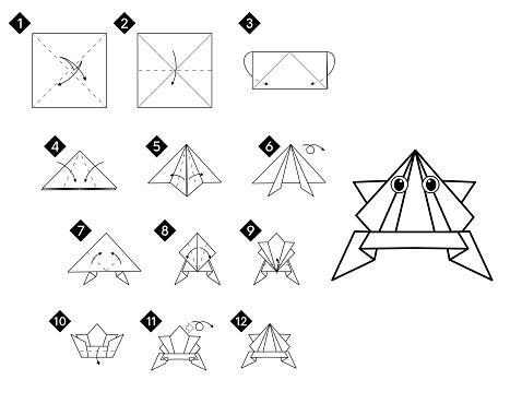 Instruction how to make origami frog. Black line