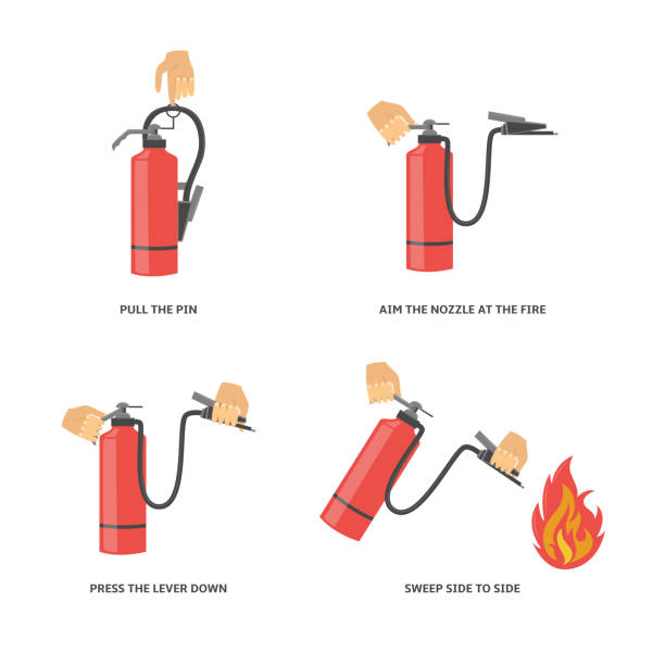 Instructions for use of a fire extinguisher. Instructions for use of a fire extinguisher. Fire safety equipment in flat cartoon style. Industrial safety isolated vector illustration on white background. extinguishing stock illustrations
