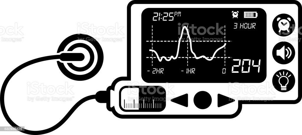 Insulin Pump for Diabetes vector art illustration