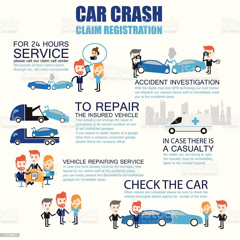 Insurance car crash ,Cartoon Characters infographic vector art illustration