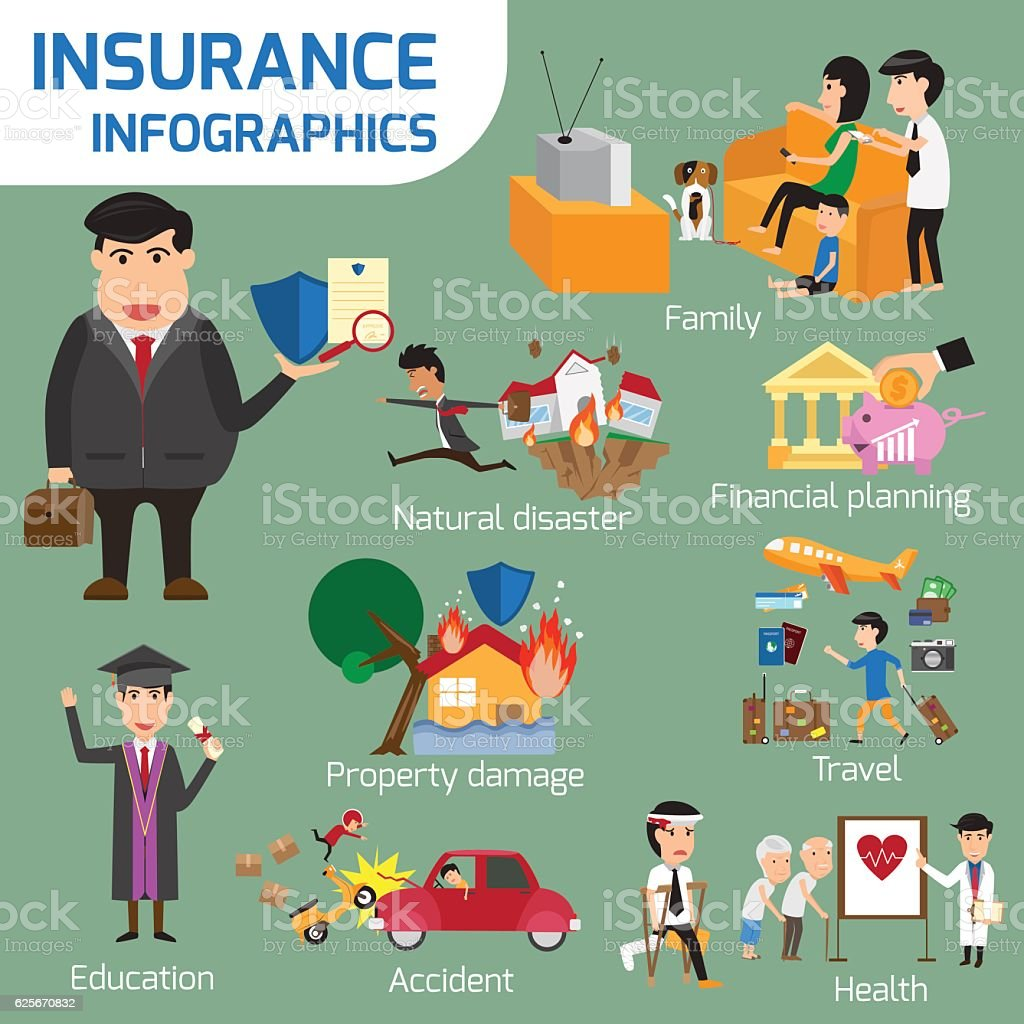 Insurance elements Infographic. details of business insurance ty vector art illustration