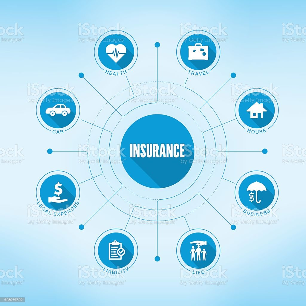 Insurance keywords with icons vector art illustration