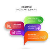 Insurance Related Infographic Design Template with Icons and 5 Options or Steps for Process diagram, Presentations, Workflow Layout, Banner, Flowchart, Infographic.