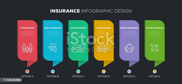 Insurance Related Infographic Design