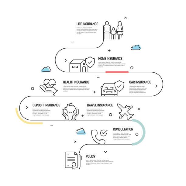 ilustraciones, imágenes clip art, dibujos animados e iconos de stock de concepto de vector relacionado con el seguro y elementos de diseño infográfico en estilo lineal - planificación financiera
