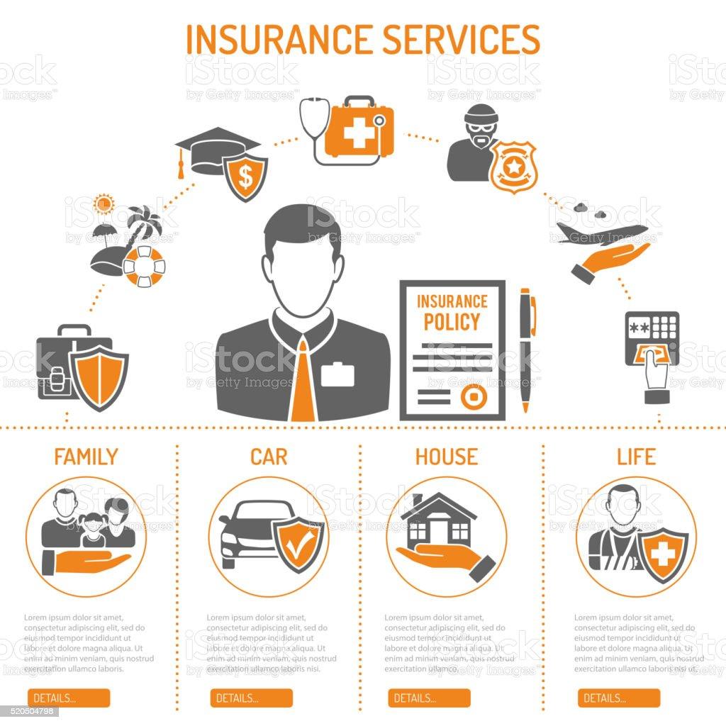 Os serviços de seguros Infográficos - ilustração de arte em vetor