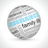 Insurance theme sphere with keywords