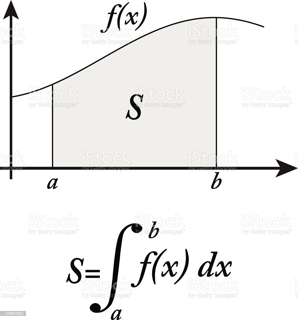 integral math vector stock vector art more images of 2015