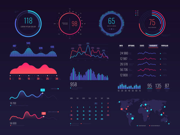 intelligent technology hud vector interface. network management data screen with charts and diagrams - диаграмма stock illustrations