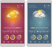 Weather icons, user interface design template and UI set..UI elements for smartphone and mobile app