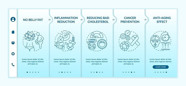 Intermittent fasting benefits onboarding vector template