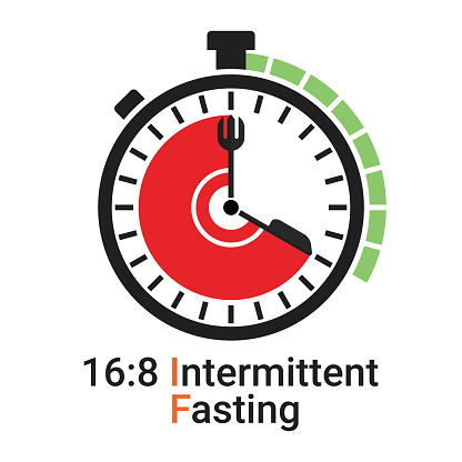16/8 Intermittent Fasting (IF) is a form of time restricted fasting eating. Daily eating and fasting period for loss weight diet concept. Vector illustration of stop clock face symbol isolated on white background.