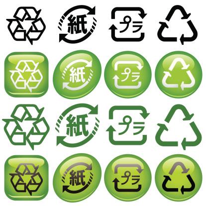 International Recycle Symbols
