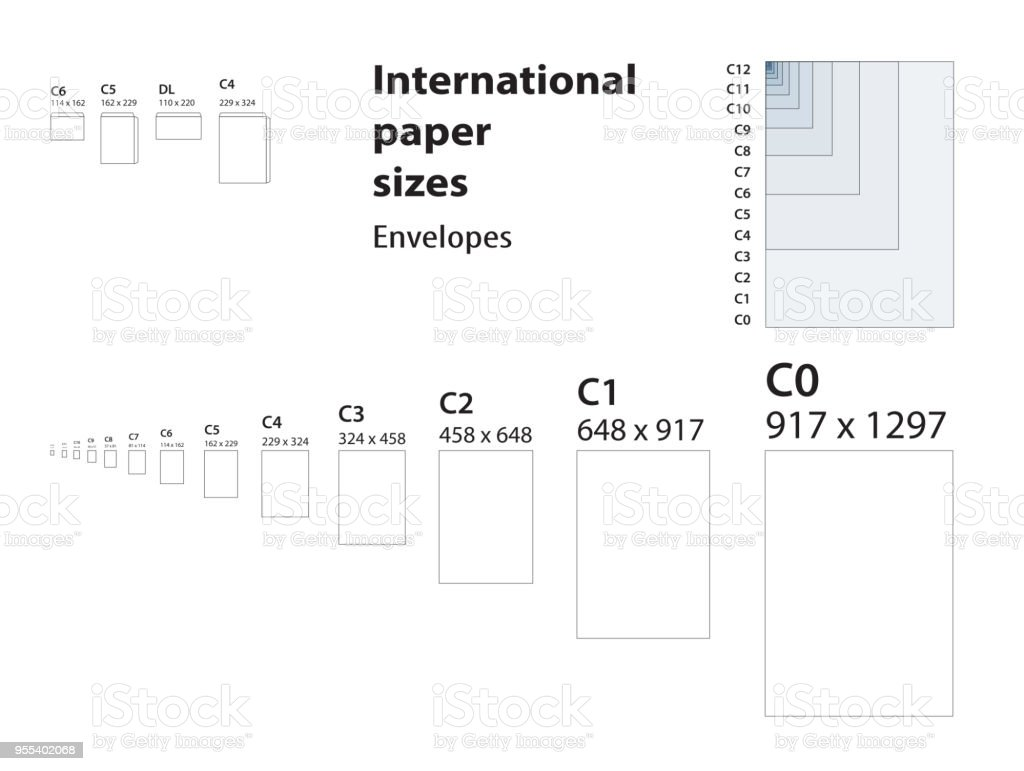 International standard of paper sizes for printing C0 - C12  type and envelopes for document. - Grafika wektorowa royalty-free (Biuro)