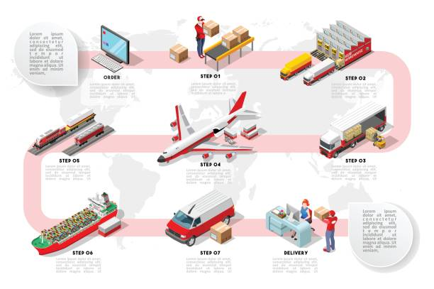 International Trade Logistics Network Isometric Infographic Vector vector art illustration