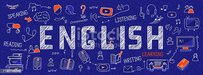 istock Internet banner about learning English language: white outline icons, symbols, signs on blue background. Line art illustration: learners, book, dictionary, speaking, reading, writing, listening skills 1195746346