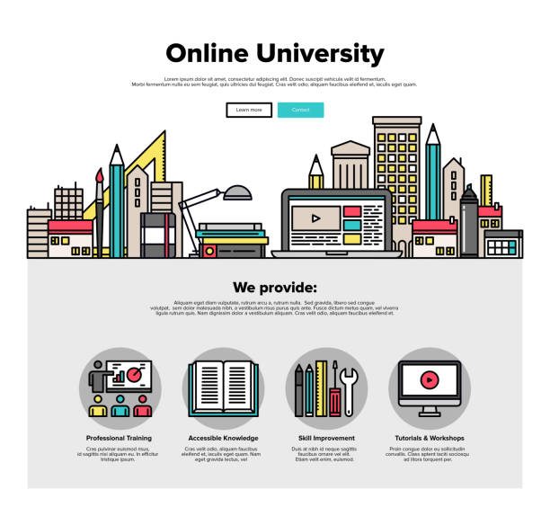 Internet campus flat line web graphics One page web design template with thin line icons of internet campus workshop learning, online university space for coworking education. Flat design graphic hero image concept, website elements layout. campus stock illustrations