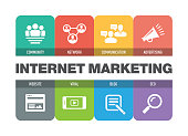 Internet Marketing Icon Set