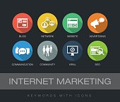 Internet Marketing chart with keywords and icons. Flat design with long shadows