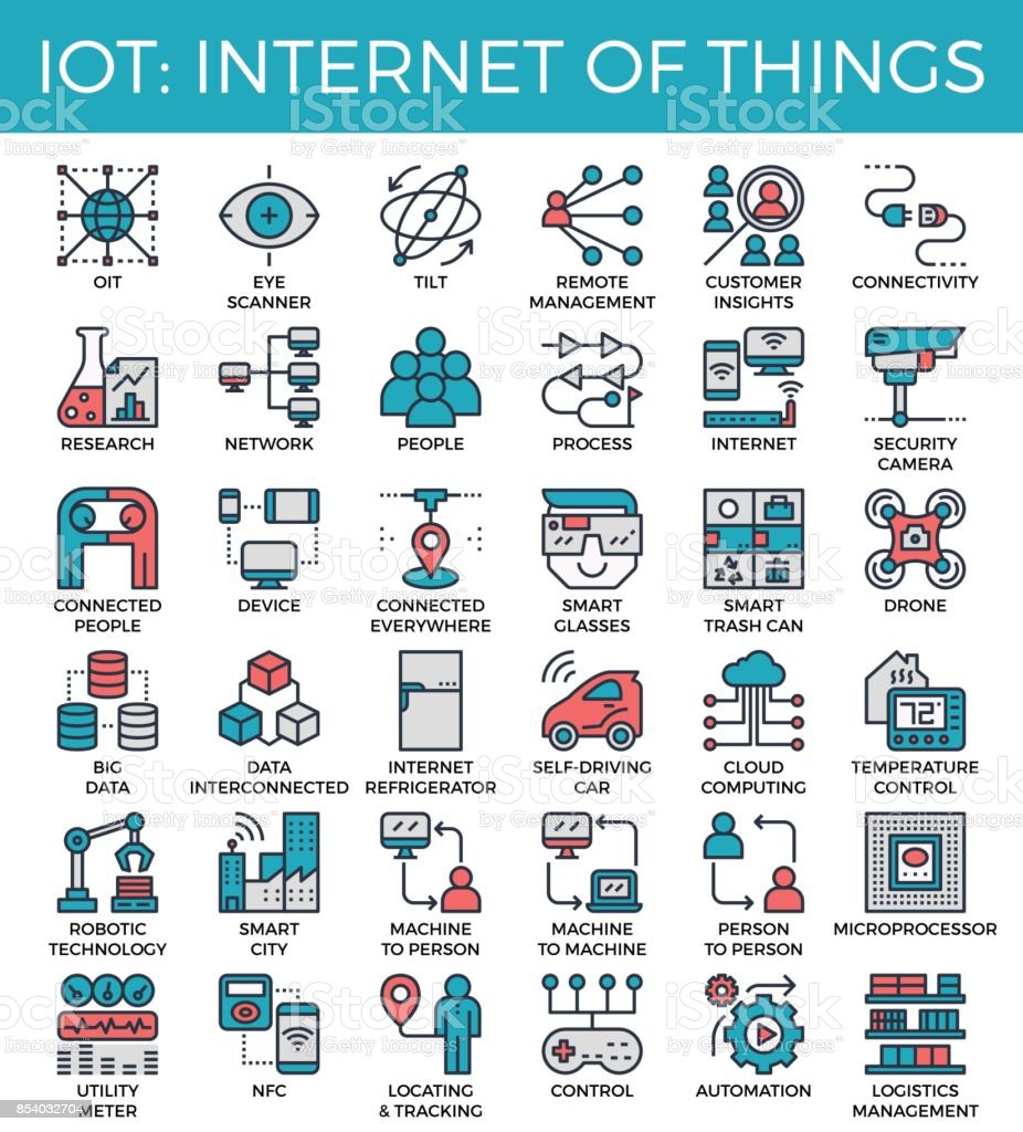 IOT : Internet of things concept icons vector art illustration