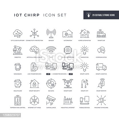 29 Internet of Things Icons - Editable Stroke - Easy to edit and customize - You can easily customize the stroke width