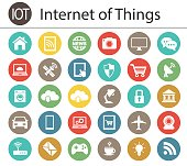 Internet of Things Icon Set.IOT Concept
