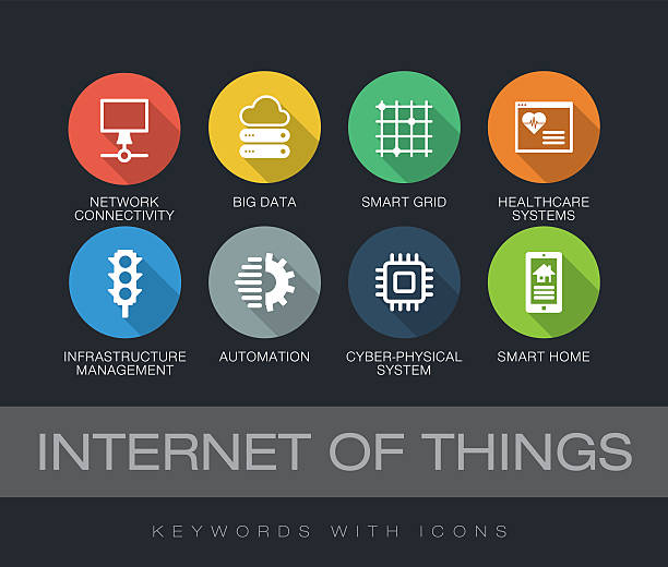 Internet of Things keywords with icons vector art illustration