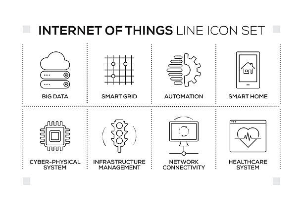Internet of Things keywords with monochrome line icons vector art illustration