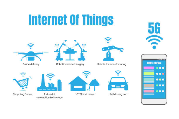 Internet of things or iot concept, 5G Internet High-Speed vector art illustration