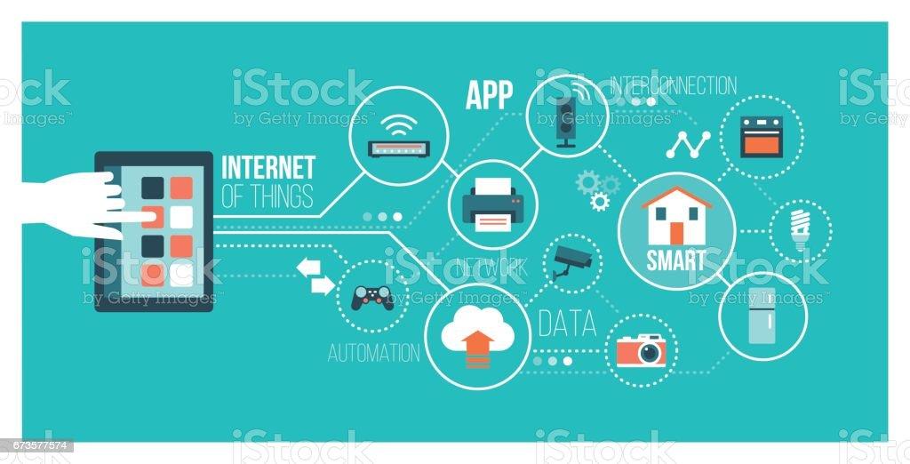 Internet of things vector art illustration