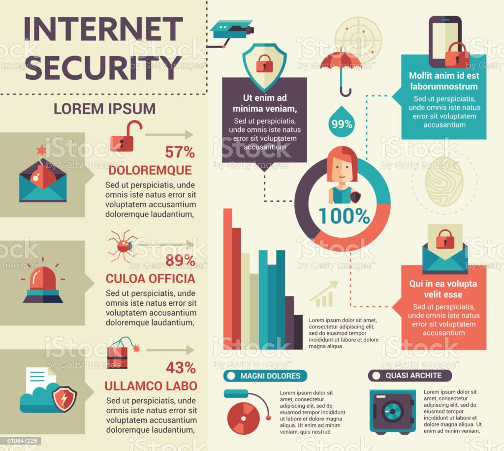Internet Security - poster, brochure cover template vector art illustration