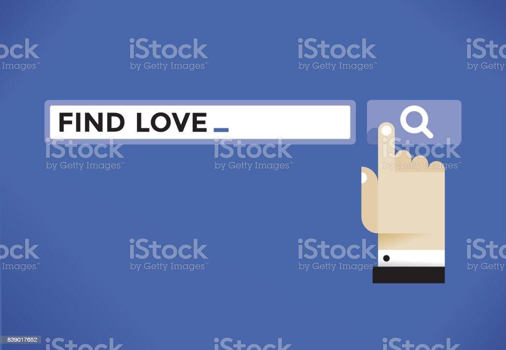 Dating-Suchmaschinen