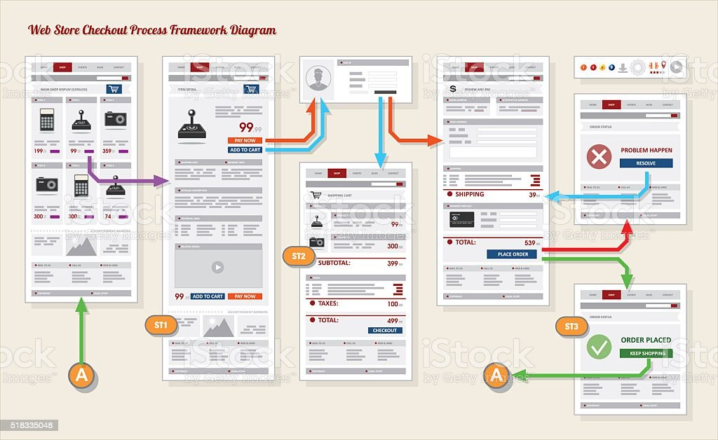 Internet Web Store Payment Checkout Navigation Map Prototype Framework vector art illustration