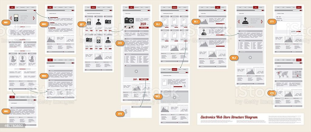 Internet Web Store Shop Site Navigation Map Structure Prototype Framework vector art illustration