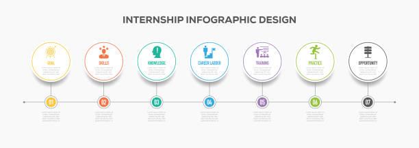 Internship Infographics Timeline Design with Icons vector art illustration