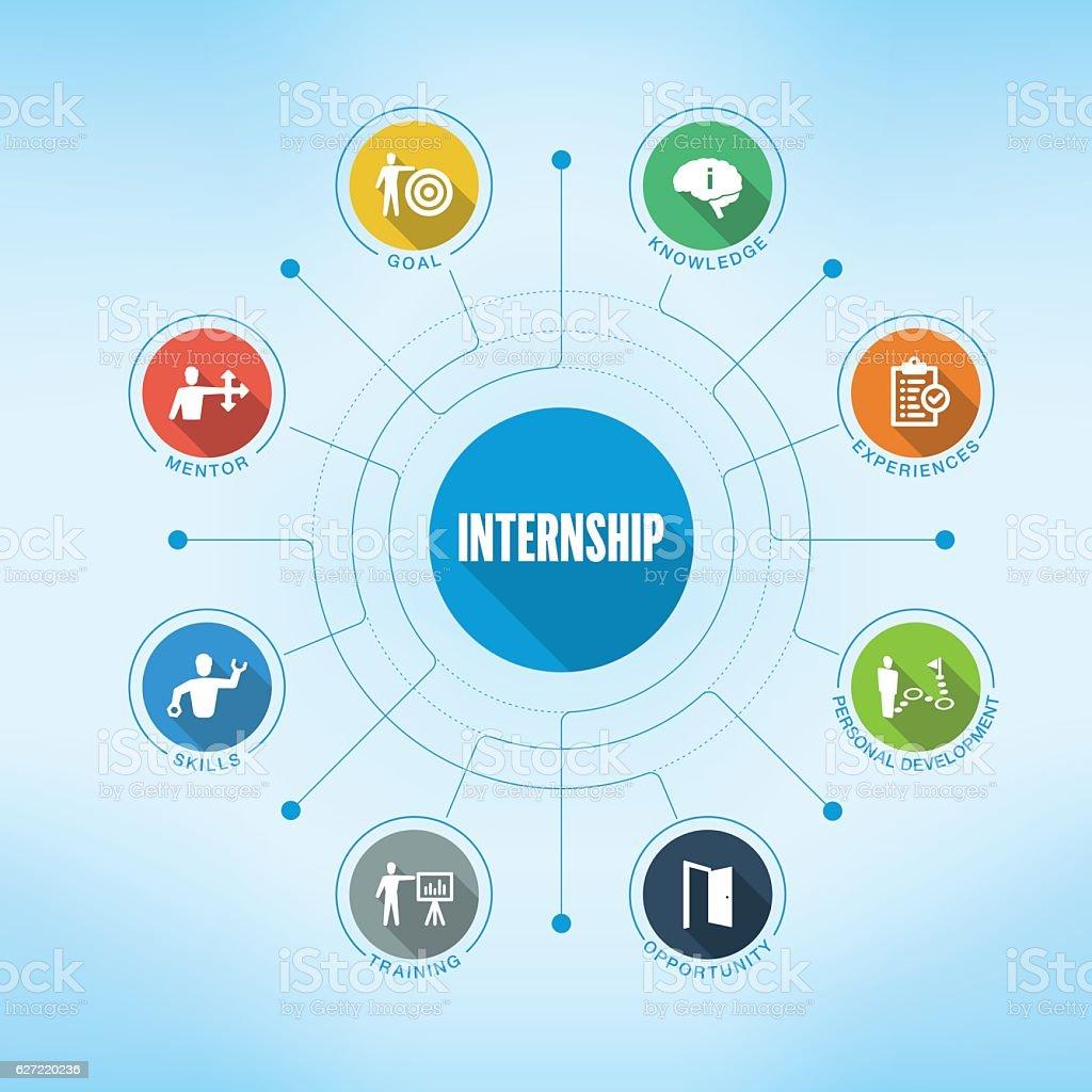 Internship keywords with icons vector art illustration