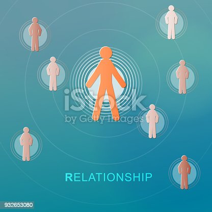 Conceptual interpersonal relationship graphic.