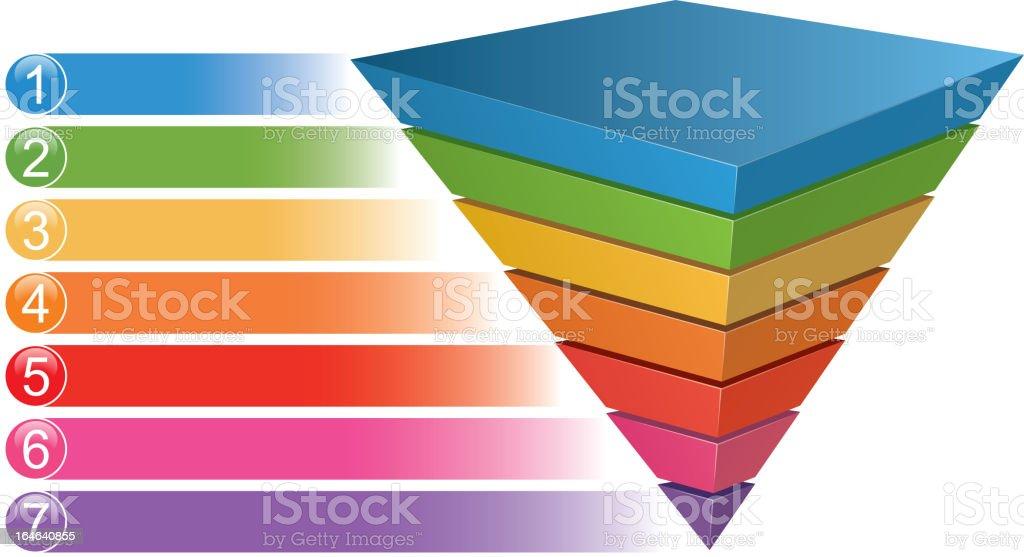 Inverted Pyramid chart vector art illustration